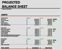 google sheets balance sheet excel spreadsheet balance sheet cute how to make a spreadsheet