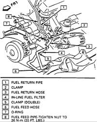 solved chevy s fuel filter location fixya 1985 chevy s 10 fuel filter location 11 15 2012 9 37 56 am gif