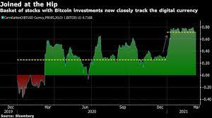 Why did bitcoin (and eth, xrp) drop so … перевести эту страницу. Bitcoin Falls After Weekend Rally Pushes Token To Fresh Record