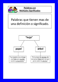 Poster De Palabras Con Multiples Significados Mmw Poster Anchor Chart