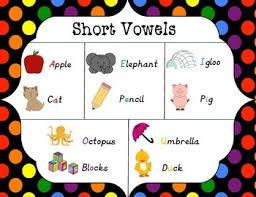 Short Vowels Anchor Charts Worksheets Teaching Resources Tpt
