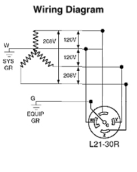 l14 30p to l6 30r wiring diagram wiring diagram and hernes l14 30r receptacle wiring diagram and hernes