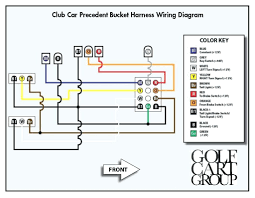 painless wiring harness 55 chevy electrical work wiring diagram \u2022 55 chevy truck wiring harness painless wiring diagram 55 chevy diagrams basic electrical car and rh cinemaparadiso me 1972 chevy nova wiring harness chevy truck wiring harness