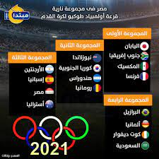 إنفوجراف.. مجموعة مصر فى الأولمبياد