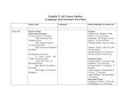 The Art Of The Personal Essay English 12 Ap Course Outline Language And Literature Part One