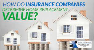 Some home insurance policies and endorsements also cover the replacement cost of personal property. How Do Insurance Companies Determine Home Replacement Value Otterstedt Insurance Agency