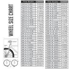 Computer Wheel Size Chart Cateye Strada Wireless Tire Size Chart Bedowntowndaytona Com