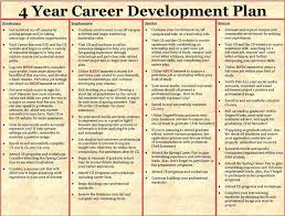 5 year career plan example 5 year professional development plan template findspeed