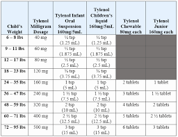 Miralax Pediatric Dosage Chart 42 Unexpected Benadryl For Infants