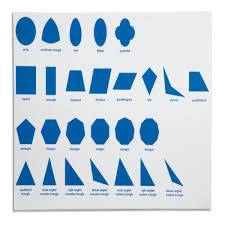 Geometric Cabinet Control Chart Geometric Cabinet Control Chart Montessori Vietnam