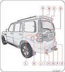 mahindra scorpio fuse box diagram mahindra image owner s manual