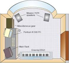 choosing a studio room choosing a studio room · although a home studio setup can be fit into a small box shaped room such