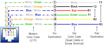telephone connections and rj11 cablesupply rj11 wiring color diagram