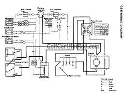 gas golf cart club car rpm limiter wiring diagram wiring diagram club car wiring diagram gas engine simple wiring diagramvolt wiring diagram co club car golf cart