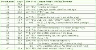 1996 honda civic lx fuse box 1996 wiring diagrams online