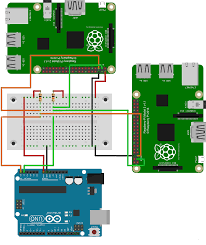 how to work with i2c communication in raspberry pi radiostudio rh radiostud io raspberry pi b pinout raspberry pi home automation