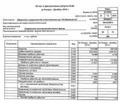 Отчет по производственной практике бухгалтера на примере ООО УК  Отчет о финансовых результатах на 31 декабря 2015 года
