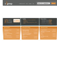 Cogmap Com At Wi Cogmap Org Chart Wiki A Free Directory