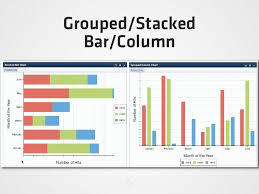 Extjs Stacked Bar Chart Charting Data Visualization In Ext Js 4