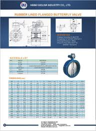 Singapore Wafer Stainless Steel Flanged Butterfly Valve Dimension Dn300 Butterfly Valve Weight Chart Buy Flanged Butterfly Valve Dimensions High
