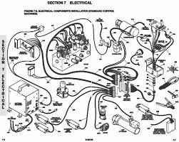 Jlg scissor lift wiring diagram and with 31207380703 on upright toro wiring schematics jlg scissor