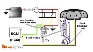 fuel sending wiring diagram data wiring diagram 30 second animation fuel pump sending unit marine fuel sending unit wiring diagram fuel sending wiring diagram