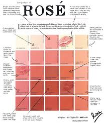 Wine And Food Pairing Chart Inspirational 17 Design Wine And Food Pairing Chart Red Wine