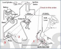 ford 4610 tractor wiring diagram beautiful ford 7710 tractor wiring ford 4610 tractor wiring diagram beautiful ford 7710 tractor wiring diagram wiring diagrams instructions