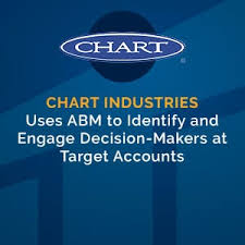 Chart Industries Uses Account Based Marketing To Engage
