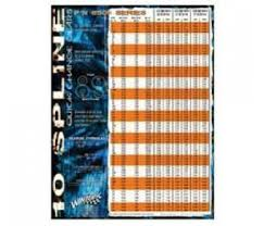 Winters Quick Change Gear Ratio Chart Day Motor Sports