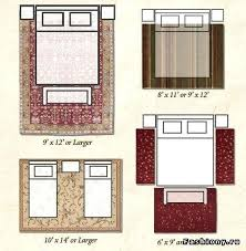 bedroom area rug area rug size guide for bedroom with king bed bedroom area rug placement