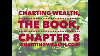 Charting Wealth Youtube