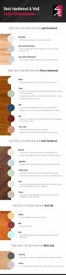 Light Gray Contrast Color Best Hardwood Wall Color Combinations Oak Cherry More