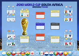 And Then There Were 14 2010 World Cup Knockout Phase The