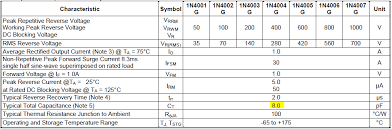 Diode Equivalent Chart What Is The Difference Between 1n4001 And 1n4007 Other Than