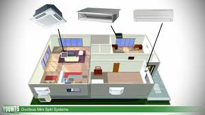 mitsubishi heat pump cost. Unique Cost How Ductless MiniSplit Systems Work Single U0026 MultiZone Applications   Younitscom HD YouTube For Mitsubishi Heat Pump Cost S