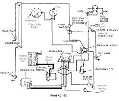 mercedes benz cruise control wiring diagram travelersunlimited club mercedes benz cruise control wiring diagram 2 speed wiring diagram wiring diagram wiring diagram ford tractor