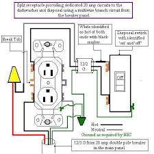 17 best images about electricidad the family 17 best images about electricidad the family handyman home wiring and home improvements