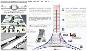 architecture design concept. Image Architecture Design Concept
