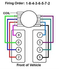 spark plug wires diagram images pin lt1 firing order diagram