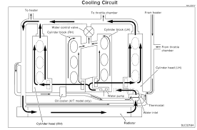 7 plug wiring diagram images wiring diagram as well mazda 3 coolant temperature sensor on 2006 kia
