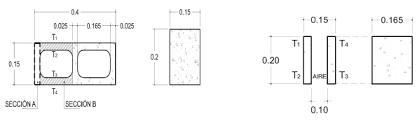 Guía Técnica Calcular La Cantidad De Bloques De Mi ConstrucciónBloque De Hormigon Medidas