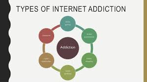 internet addiction types of internet addiction