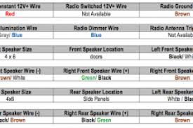 99 jetta radio wiring diagram wiring diagram 2017 jetta radio wiring diagram at 2016 Jetta Radio Wiring Diagram