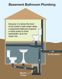 installing a basement bathroom. Enjoyable Ideas Installing Basement Bathroom Cost To Install In A