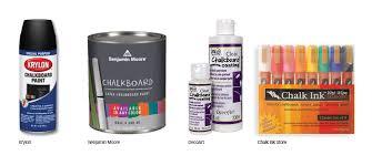 chalkboard paint accessories