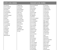 Resume Power Words Pretty Good Adjectives For Resume Skills Images Example Resume 52