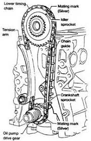 similiar nissan 2 4 liter engine diagram keywords nissan 2 4 liter engine diagram oil pump get image about wiring