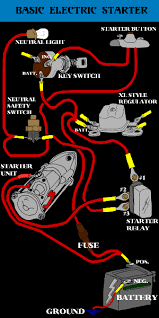 i need s shovelhead wiring diagram please the jockey click image for larger version basic%20electric%20start 1