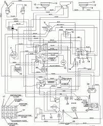 Kubota wiring diagram electrical wiring tractor kubota b